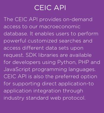 CEIC API 2