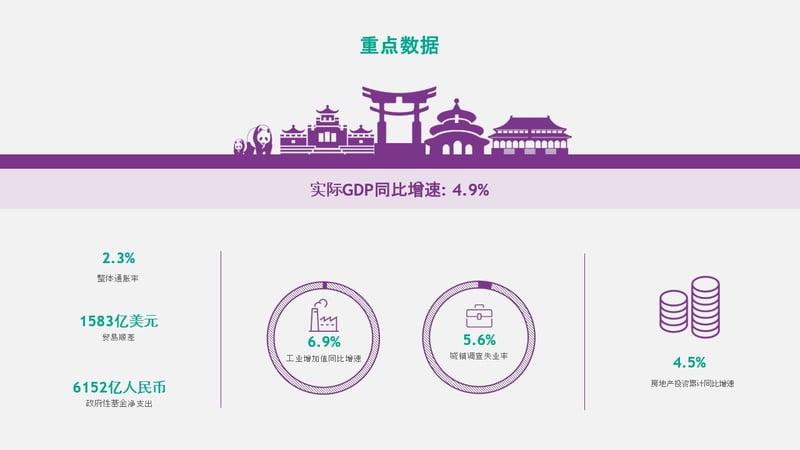 2020年四季度中国经济概览